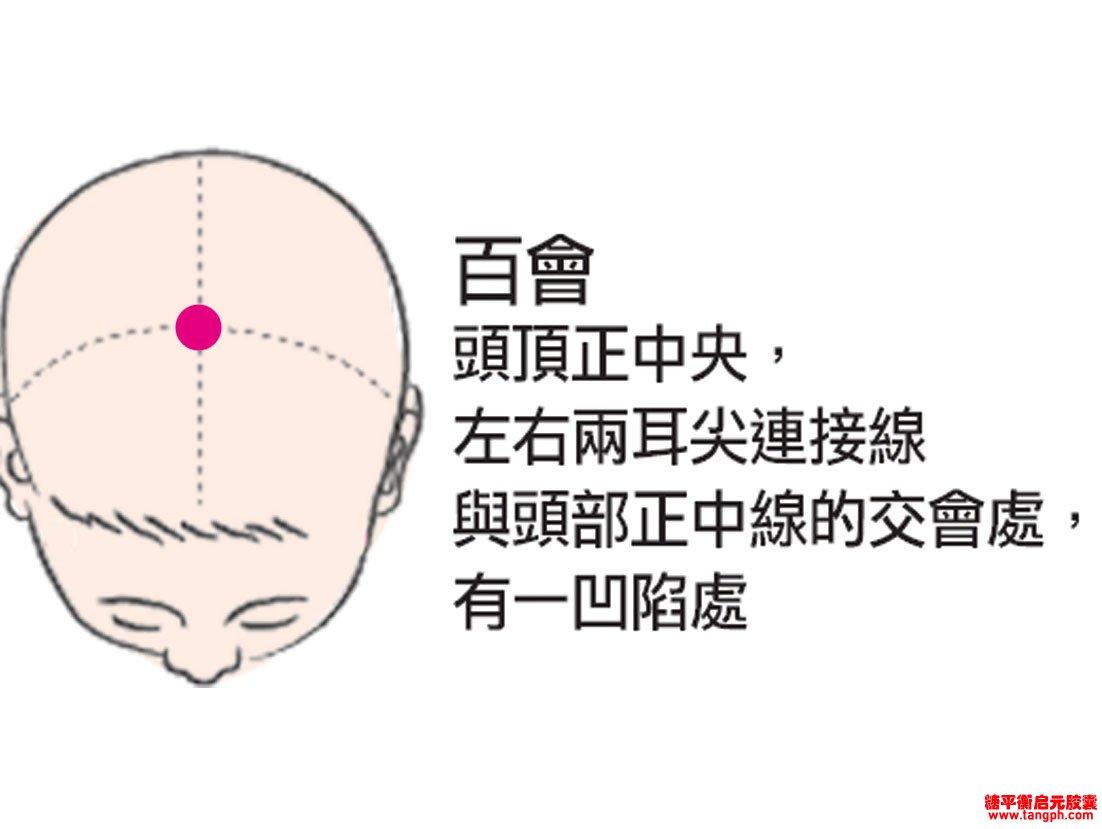穴位按摩,有效缓解治疗不适